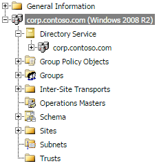 relationship between group policy active directory