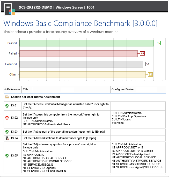 Windows compliance benchmark