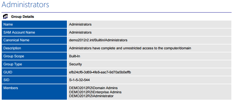 Screenshot of Active Directory group details in a document generated by XIA Configuration