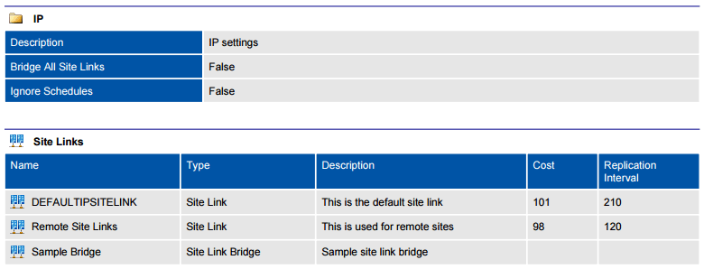 Screenshot of inter-site transport information in a document generated by XIA Configuration