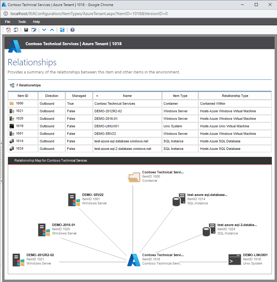 Screenshot of a Microsoft Azure relationship map in the XIA Configuration web interface