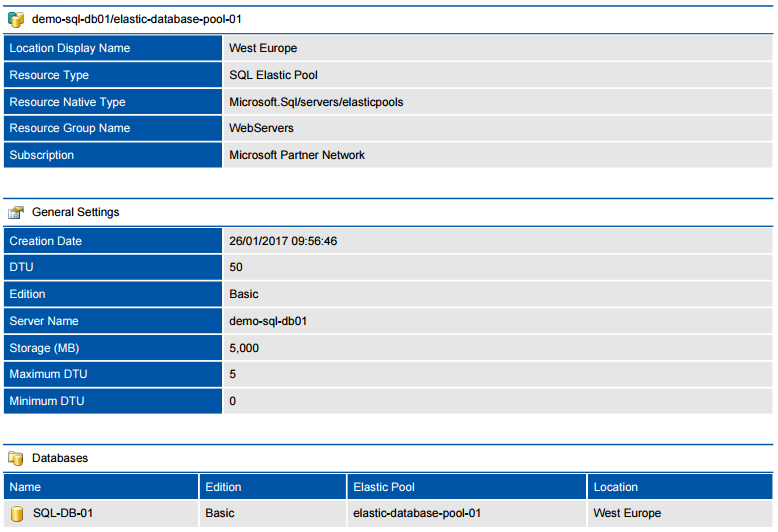 Screenshot of a Microsoft Azure SQL elastic pool in a document generated by XIA Configuration