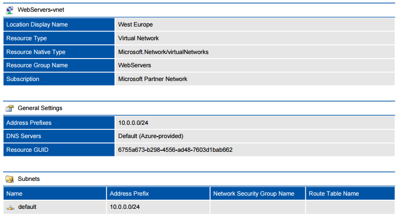 Screenshot of a Microsoft Azure virtual network in a document generated by XIA Configuration