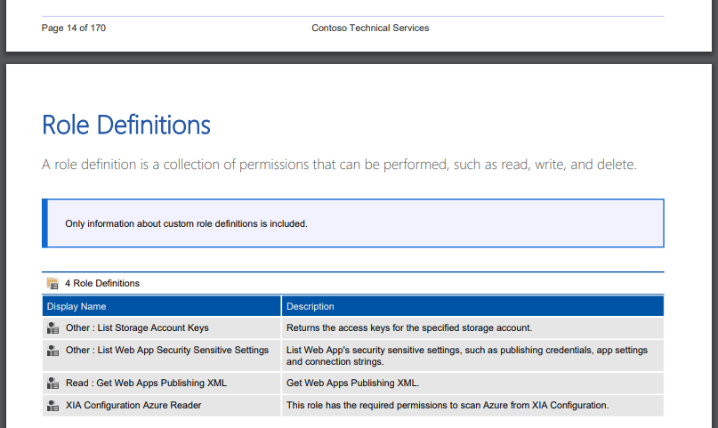 Screenshot of a Microsoft Azure role definitions in the XIA Configuration web interface