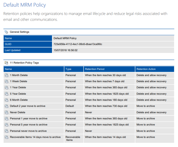 Screenshot of Retention Policy settings in a document generated by XIA Configuration