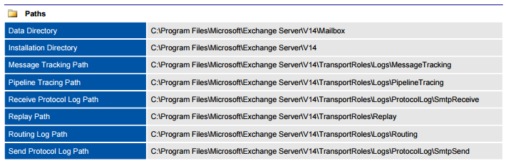 Screenshot of Exchange server paths in a document generated by XIA Configuration