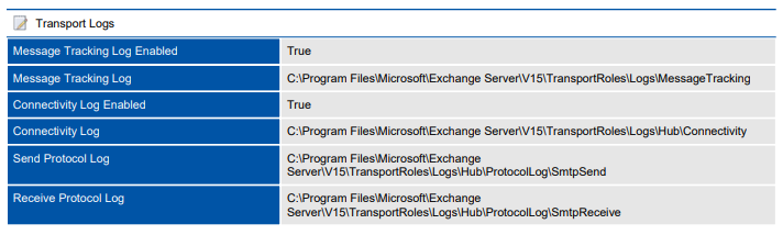 Screenshot of transport logs settings in a document generated by XIA Configuration
