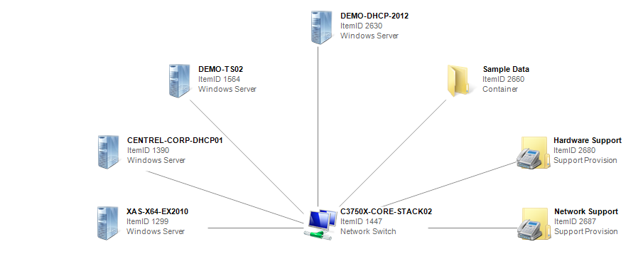 Screenshot showing a network switch relationship map in the XIA Configuration web interface