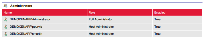 Screenshot of administrators in a document generated by XIA Configuration
