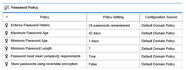 Screenshot of password policy settings