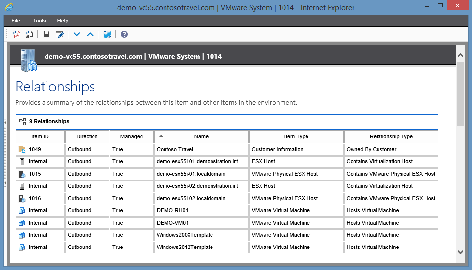 CMDB relationship table of a VMware environment